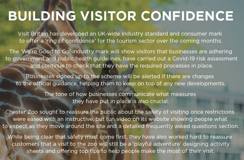 Building visitor Confidence, text over image of giraffes